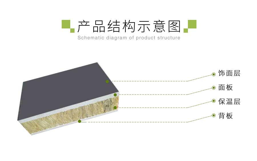 保温装饰一体板系统与薄抹灰保温系统耐候性对比